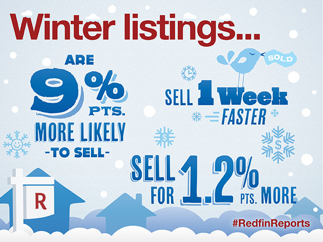 FINAL-Winter-selling-report-graphic-640x480-