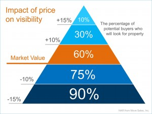 Price-Visibility-STM